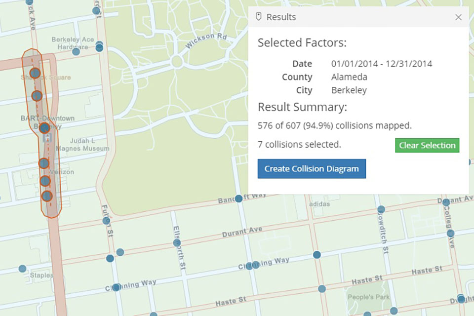TIMS Transportation Injury Mapping System
